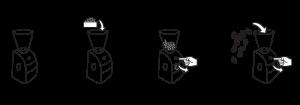روش استفاده جرمگیر آسیاب قهوه